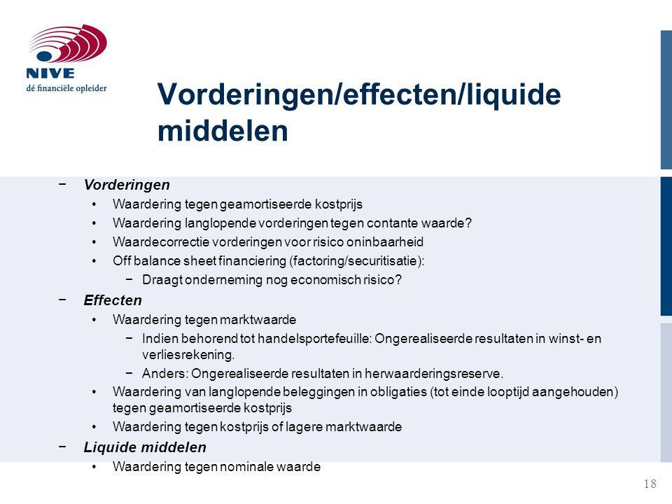 Vorderingen/effecten/liquide middelen