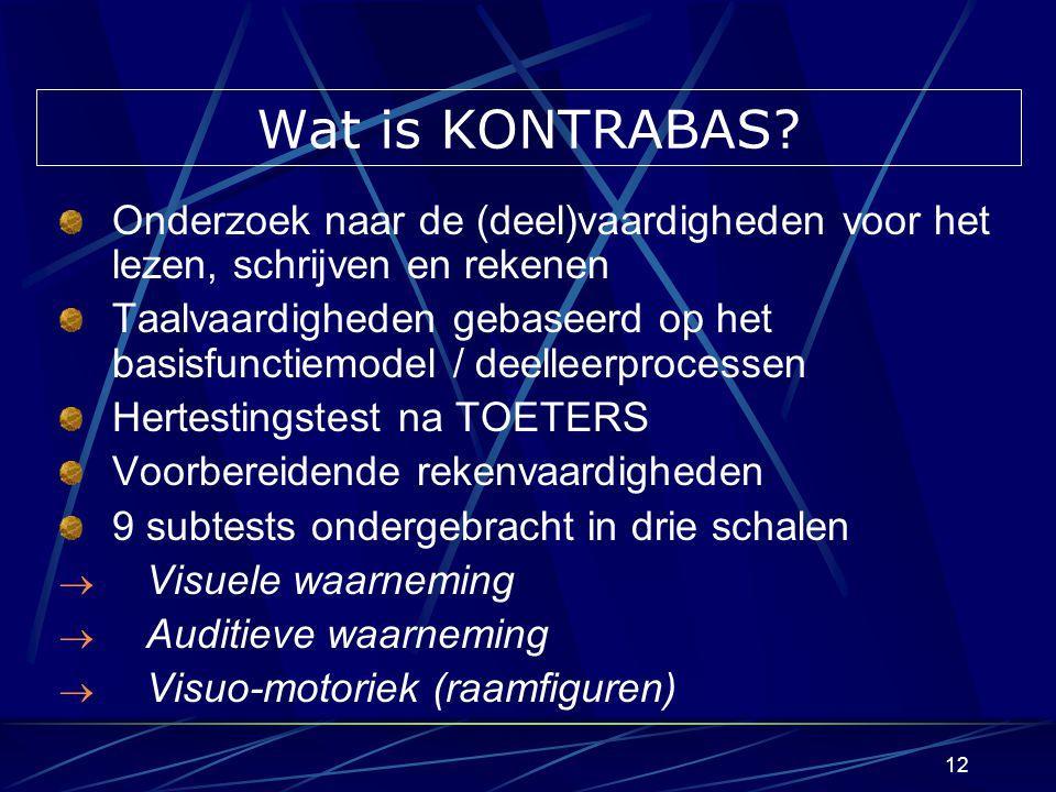 Wat is KONTRABAS Onderzoek naar de (deel)vaardigheden voor het lezen, schrijven en rekenen.