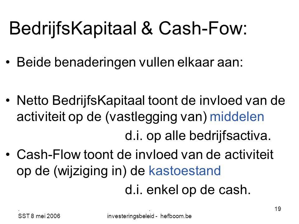 BedrijfsKapitaal & Cash-Fow: