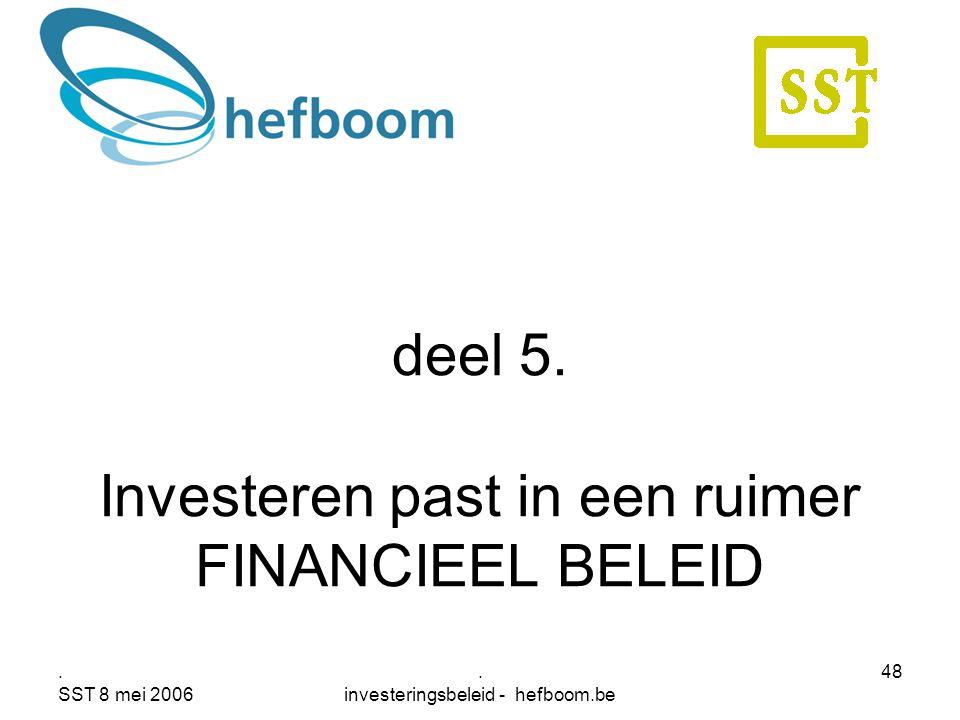 deel 5. Investeren past in een ruimer FINANCIEEL BELEID