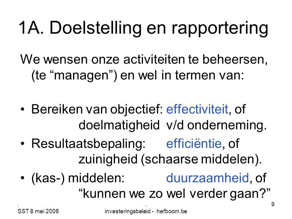 1A. Doelstelling en rapportering