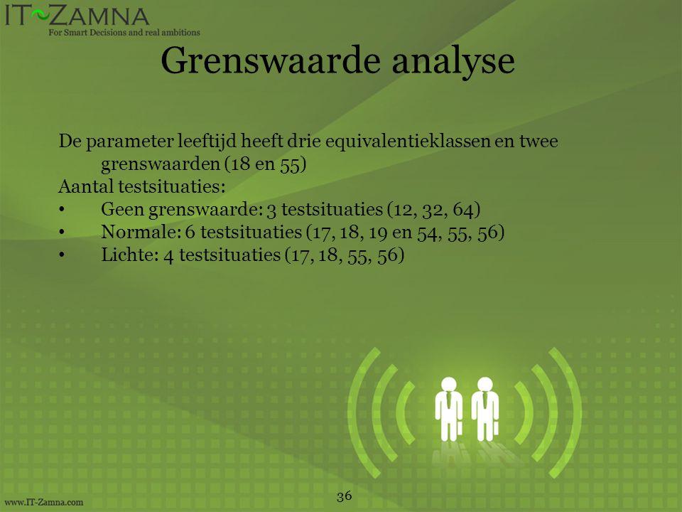 Grenswaarde analyse De parameter leeftijd heeft drie equivalentieklassen en twee grenswaarden (18 en 55)