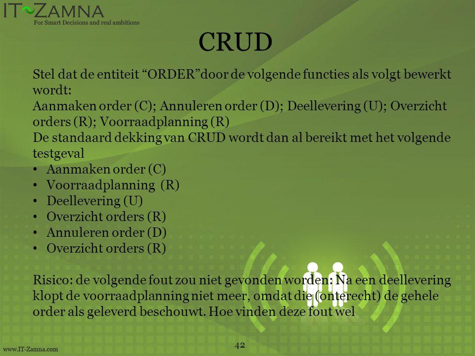 CRUD Stel dat de entiteit ORDER door de volgende functies als volgt bewerkt wordt: