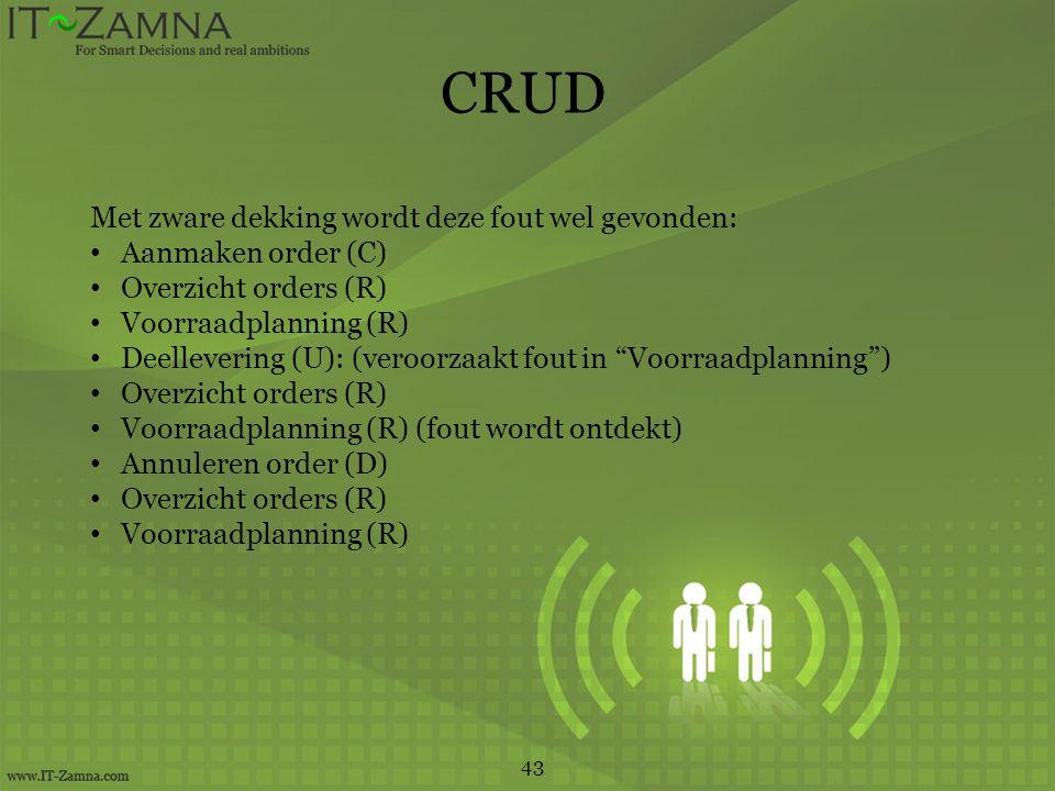 CRUD Met zware dekking wordt deze fout wel gevonden: