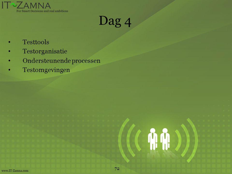 Dag 4 Testtools Testorganisatie Ondersteunende processen