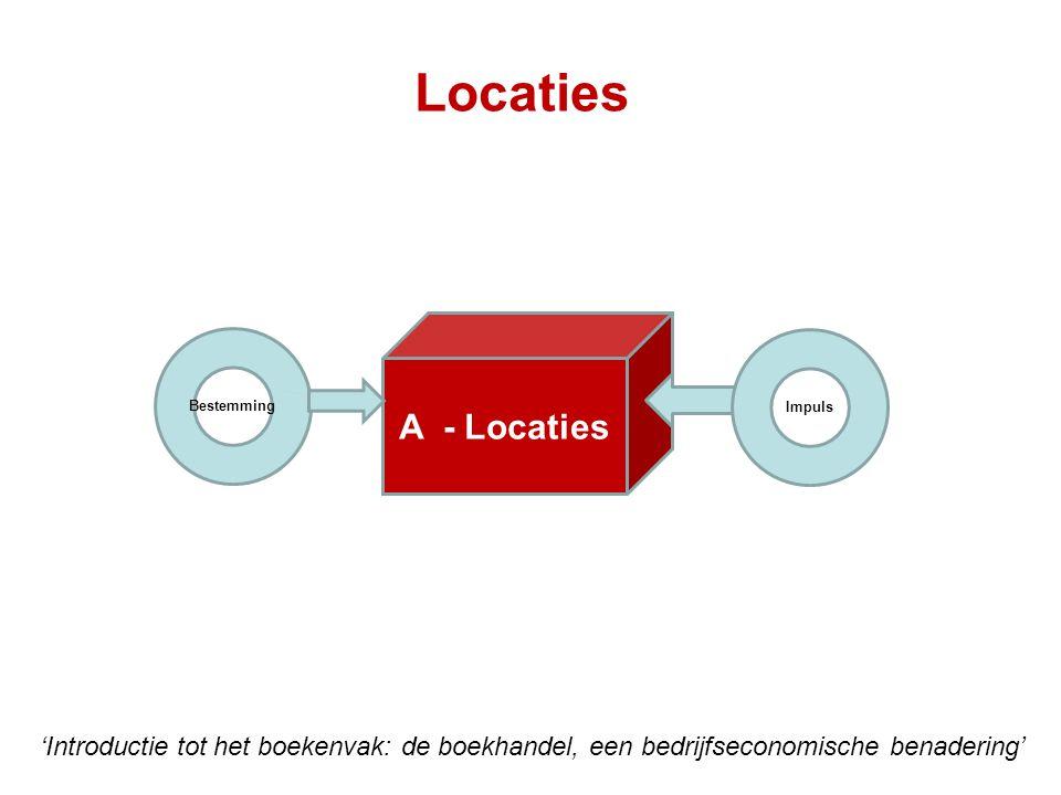 Locaties A - Locaties. Bestemming. Impuls.