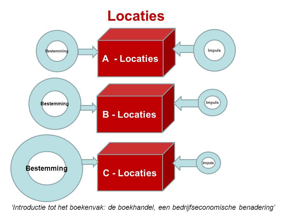 Locaties A - Locaties B - Locaties C - Locaties Bestemming