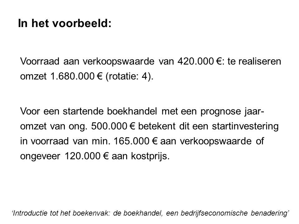 In het voorbeeld: Voorraad aan verkoopswaarde van 420.000 €: te realiseren omzet 1.680.000 € (rotatie: 4).
