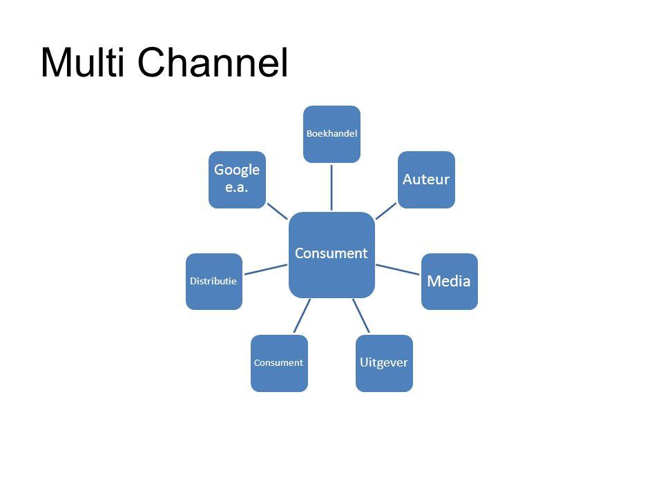Multi Channel Media Auteur Google e.a. Consument Uitgever Distributie