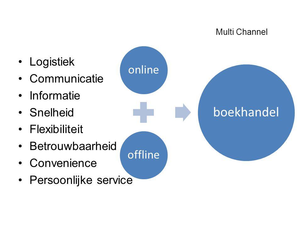 Multi Channel boekhandel online offline Logistiek Communicatie