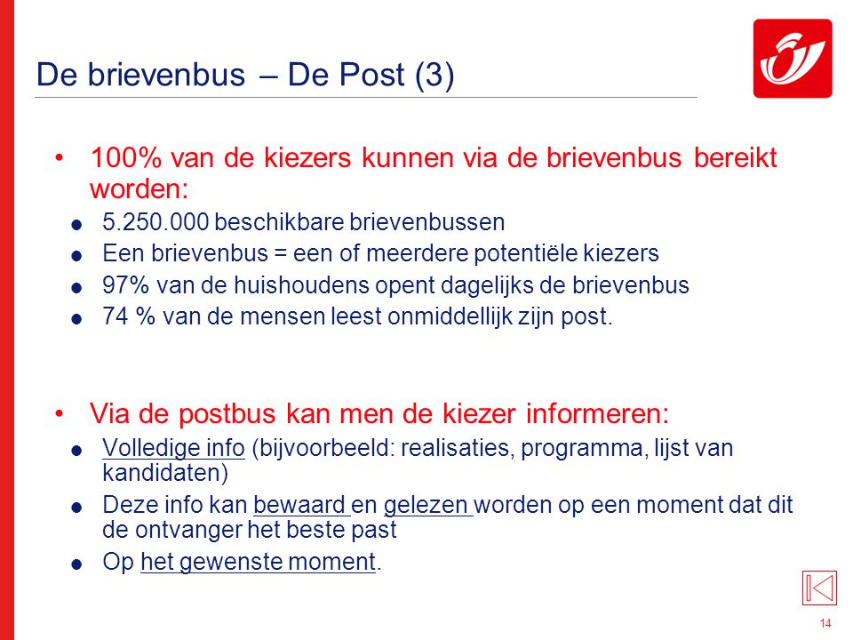 De brievenbus – De Post (4)