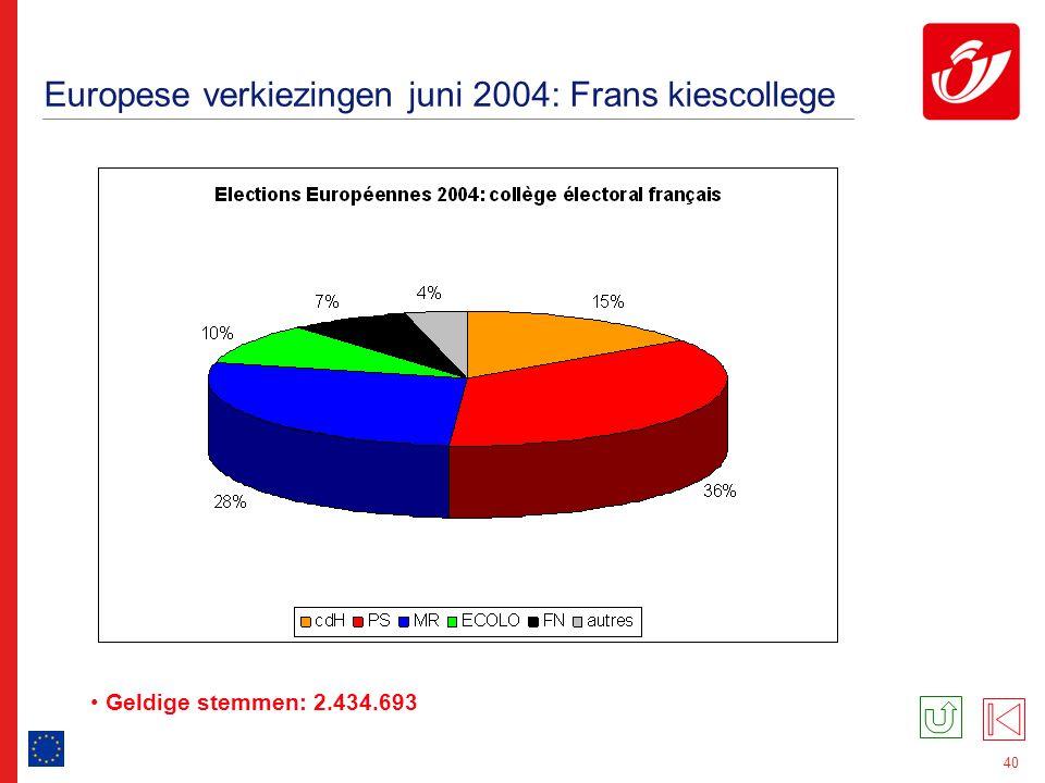 Regionale verkiezingen juni 2004: het Vlaams Parlement