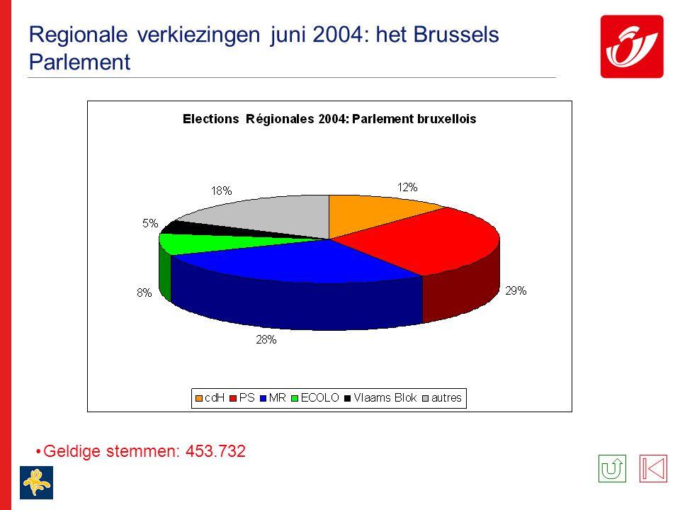 Regionale verkiezingen juni 2004: het Waals Parlement