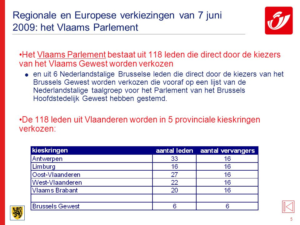 Regionale en Europese verkiezingen van 7 juni 2009: het Brussels Parlement