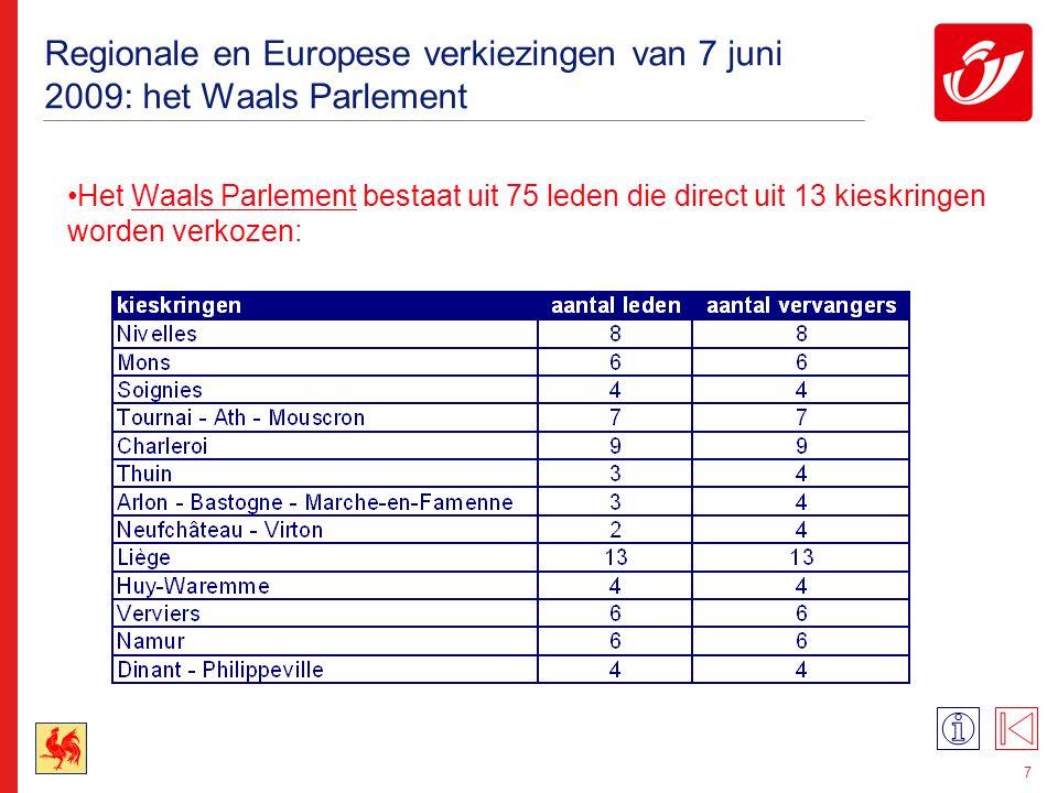 De 9 Duitstalige gemeenten vormen 1 kiescollege.