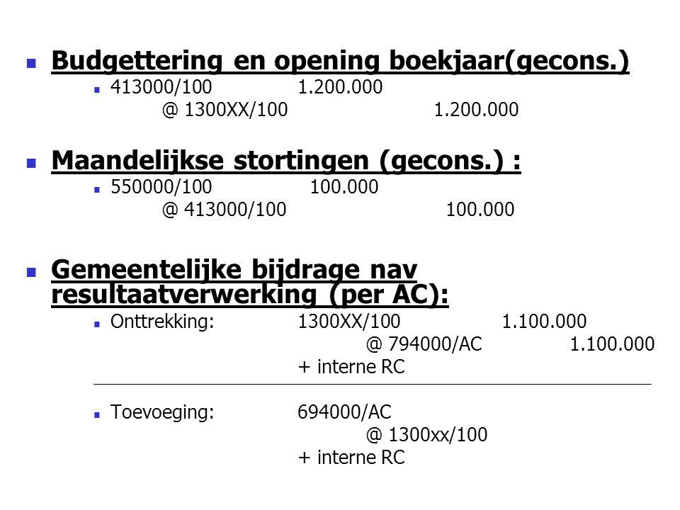 Budgettering en opening boekjaar(gecons.)