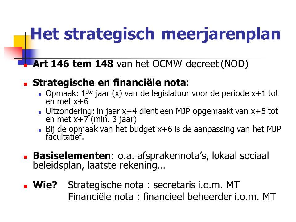 Het strategisch meerjarenplan