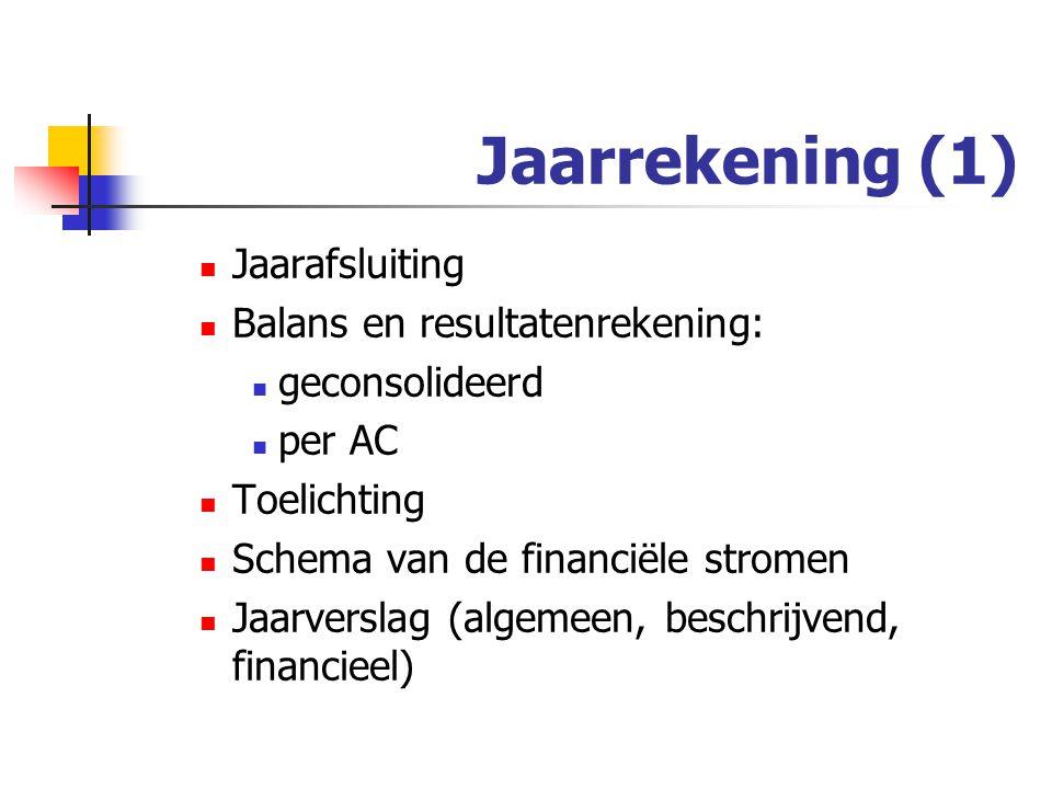 Jaarrekening (1) Jaarafsluiting Balans en resultatenrekening: