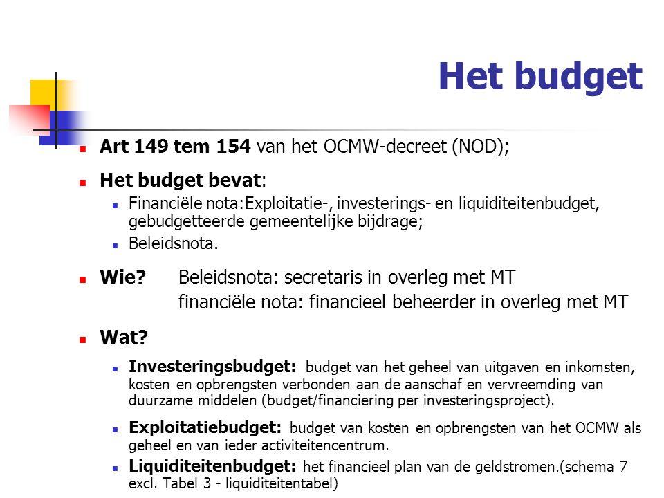Het budget Art 149 tem 154 van het OCMW-decreet (NOD);