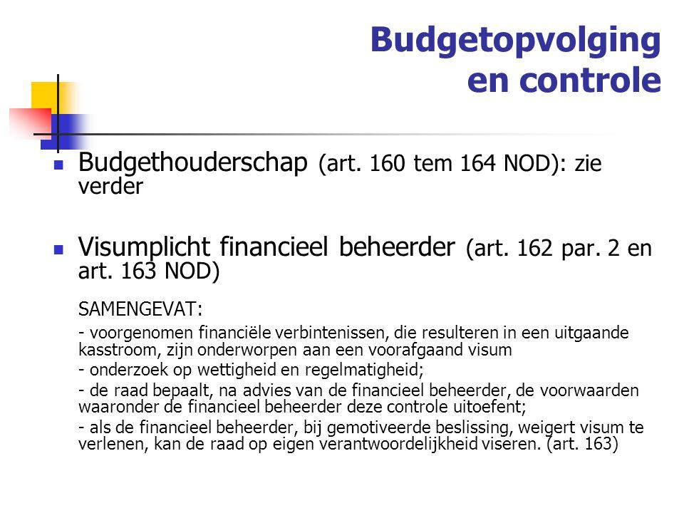 Budgetopvolging en controle