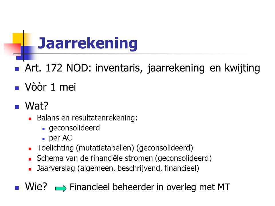 Jaarrekening Art. 172 NOD: inventaris, jaarrekening en kwijting