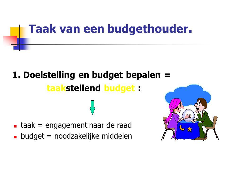 Taak van een budgethouder.