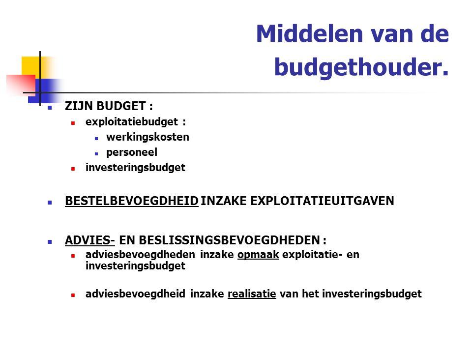 Middelen van de budgethouder.