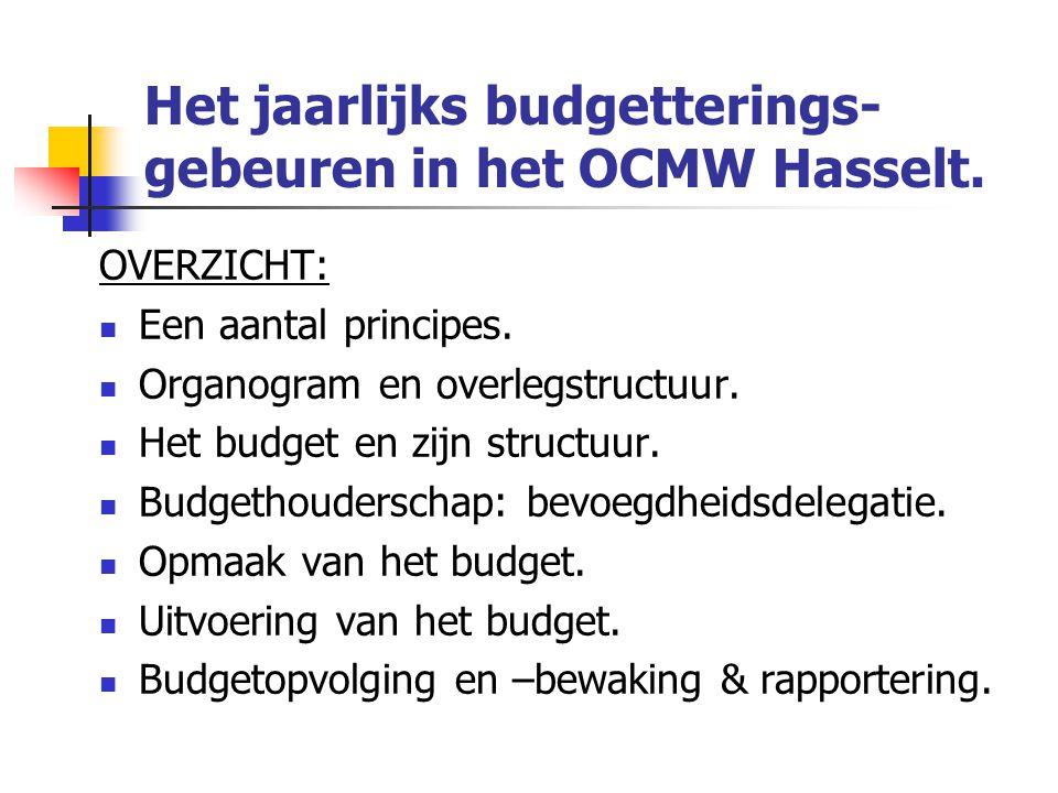 Het jaarlijks budgetterings-gebeuren in het OCMW Hasselt.