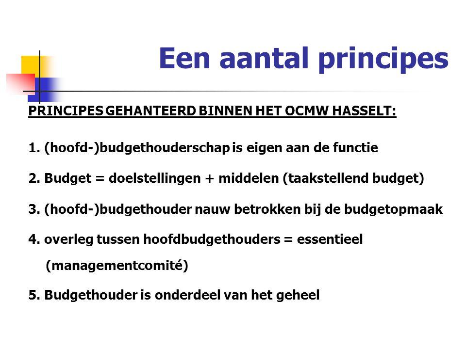Een aantal principes PRINCIPES GEHANTEERD BINNEN HET OCMW HASSELT: