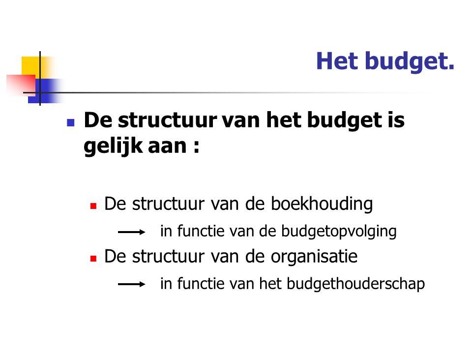 Het budget. De structuur van het budget is gelijk aan :