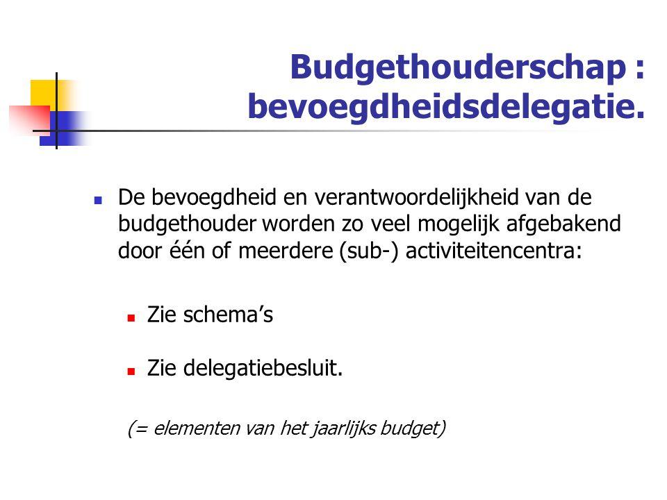 Budgethouderschap : bevoegdheidsdelegatie.