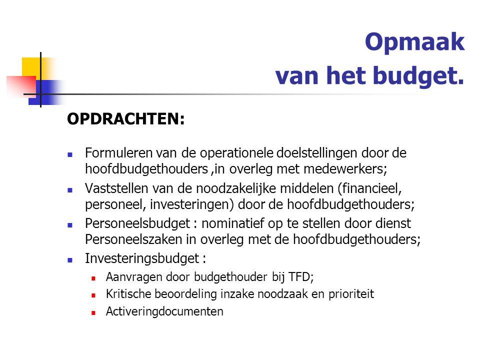 Opmaak van het budget. OPDRACHTEN:
