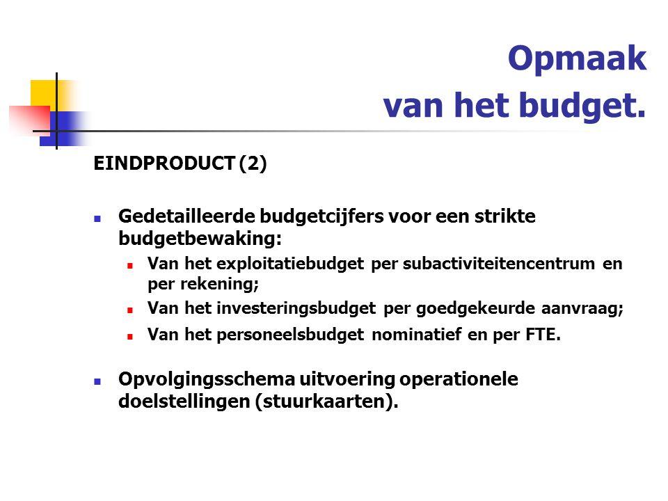 Opmaak van het budget. EINDPRODUCT (2)