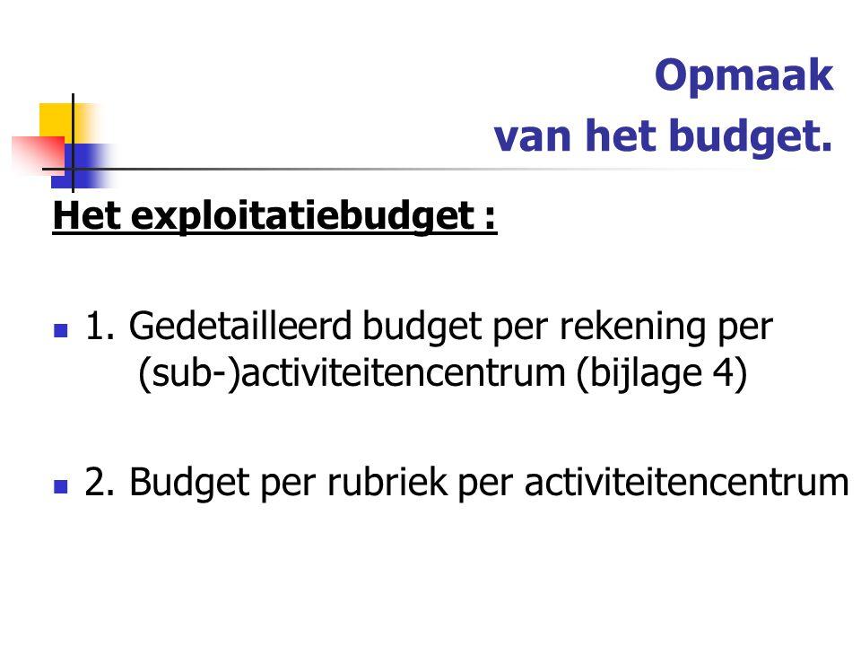 Opmaak van het budget. Het exploitatiebudget :
