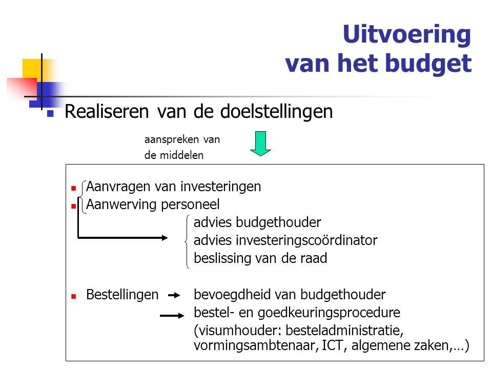 Uitvoering van het budget