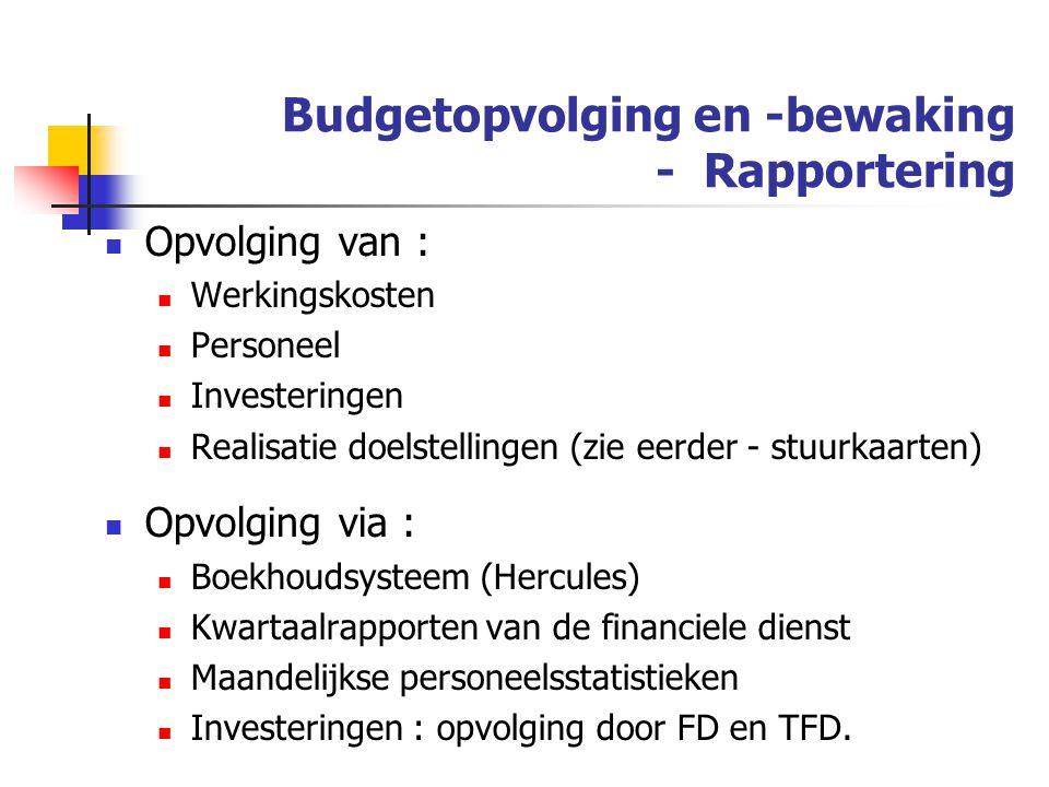 Budgetopvolging en -bewaking - Rapportering