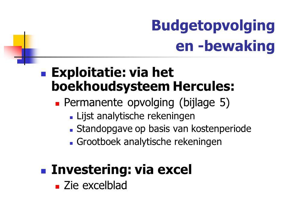 Budgetopvolging en -bewaking