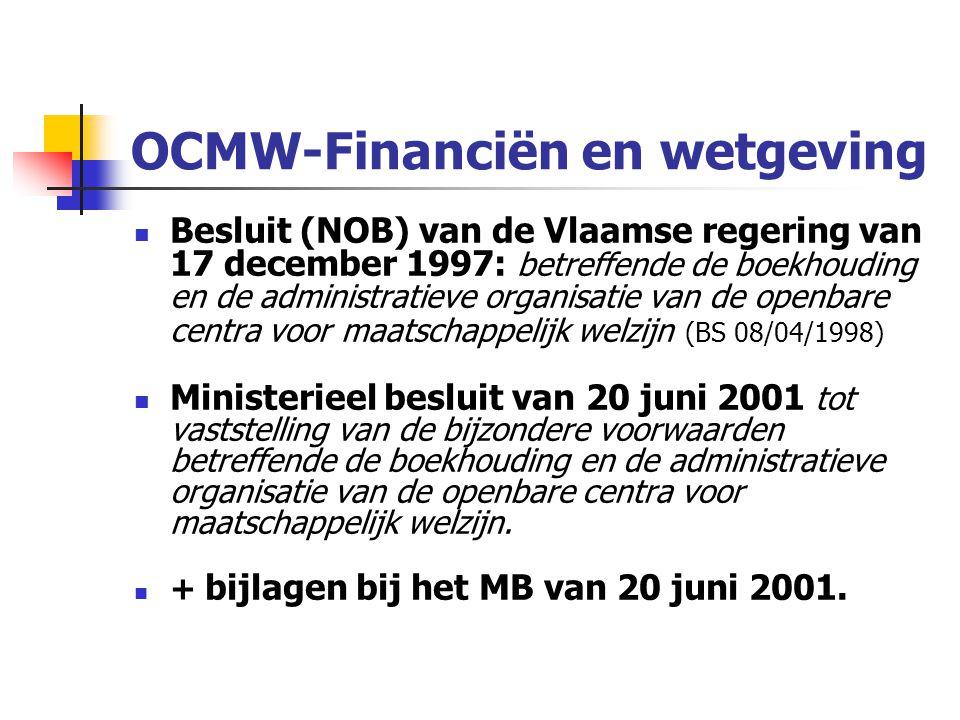 OCMW-Financiën en wetgeving