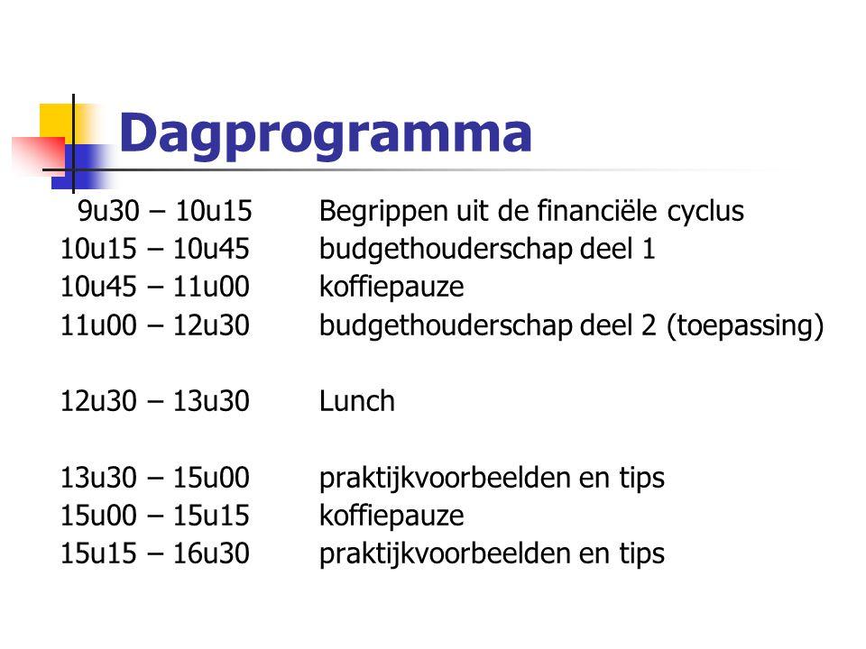 Dagprogramma 9u30 – 10u15 Begrippen uit de financiële cyclus