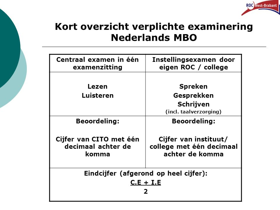Kort overzicht verplichte examinering Nederlands MBO