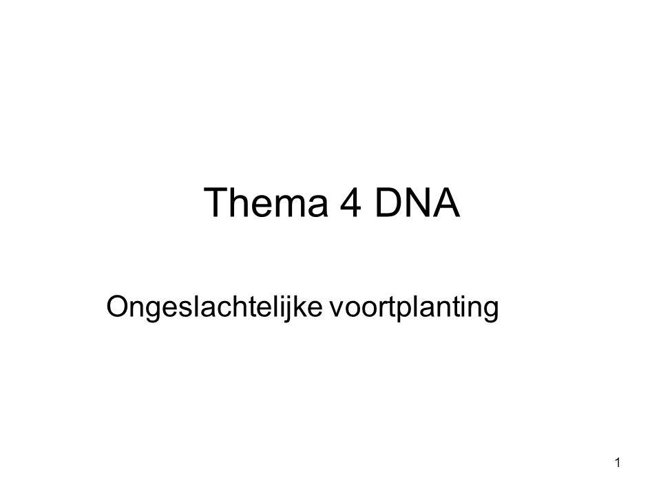 Thema 4 DNA Ongeslachtelijke voortplanting