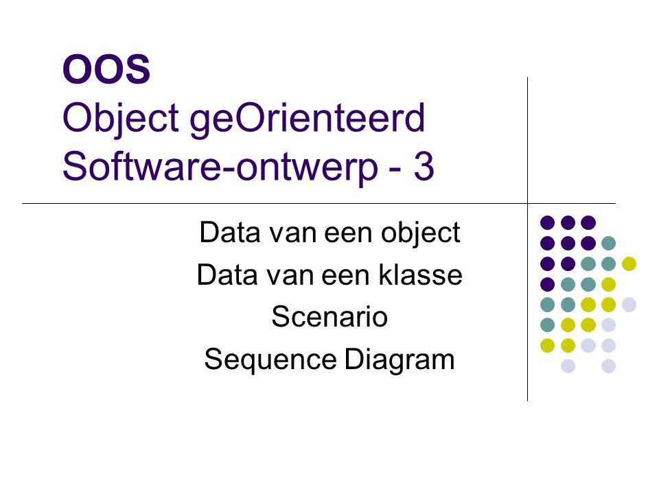 OOS Object geOrienteerd Software-ontwerp - 3