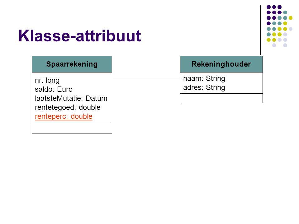 Klasse-attribuut Spaarrekening Rekeninghouder nr: long saldo: Euro