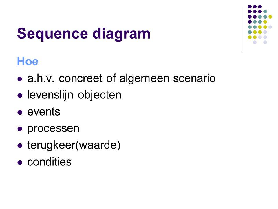 Sequence diagram Hoe a.h.v. concreet of algemeen scenario