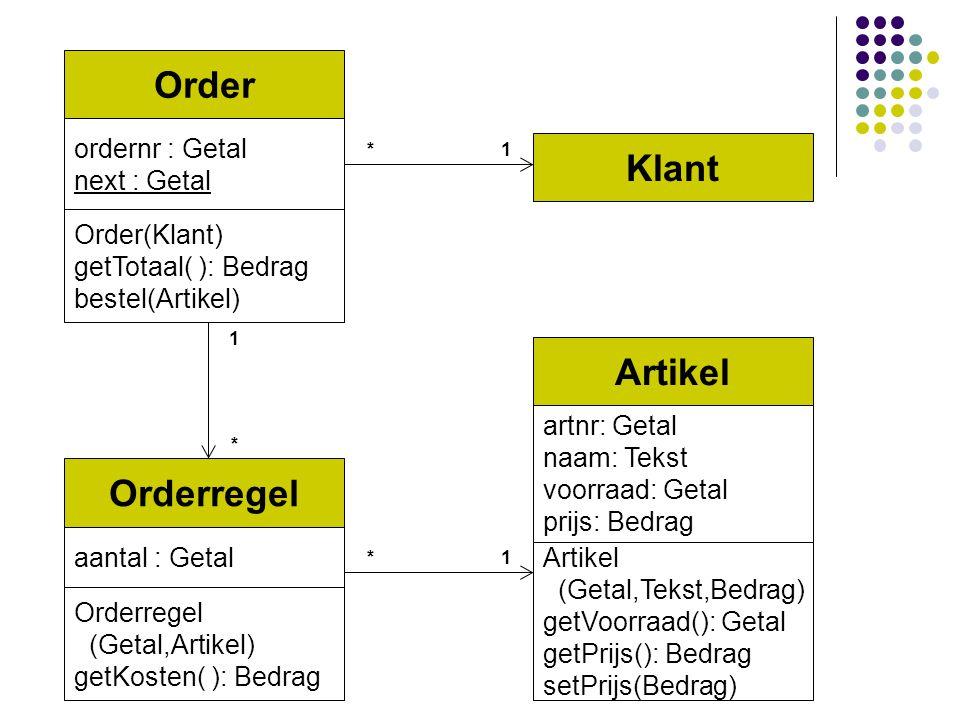 Order Klant Orderregel Artikel