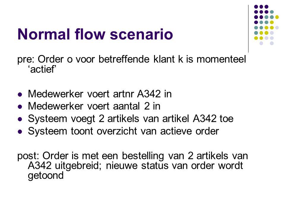 Normal flow scenario pre: Order o voor betreffende klant k is momenteel 'actief' Medewerker voert artnr A342 in.