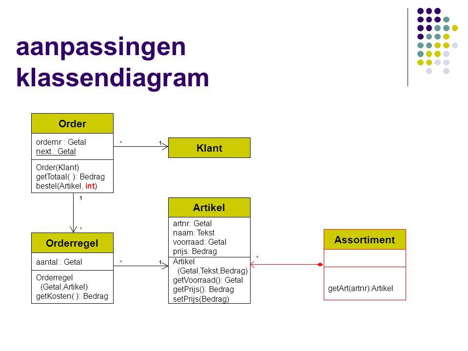 aanpassingen klassendiagram