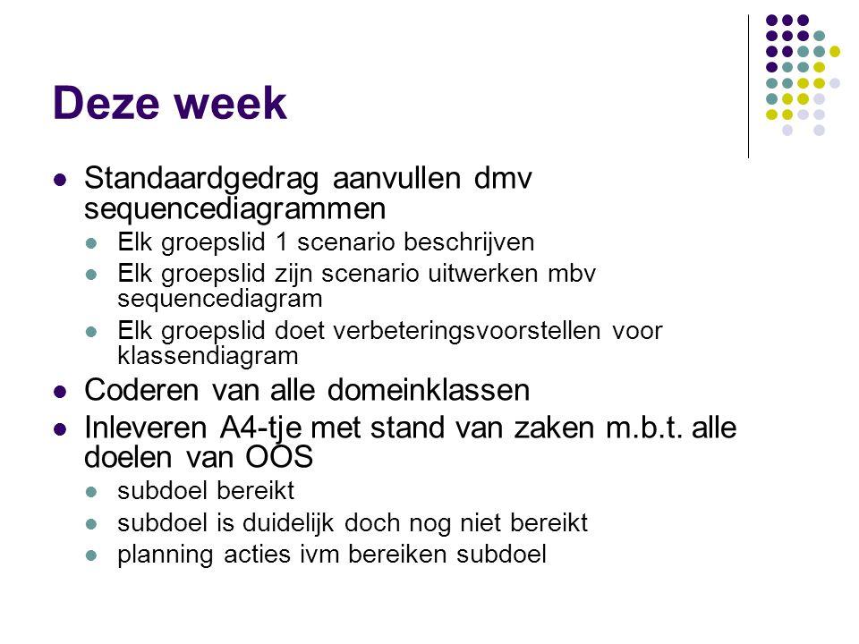 Deze week Standaardgedrag aanvullen dmv sequencediagrammen