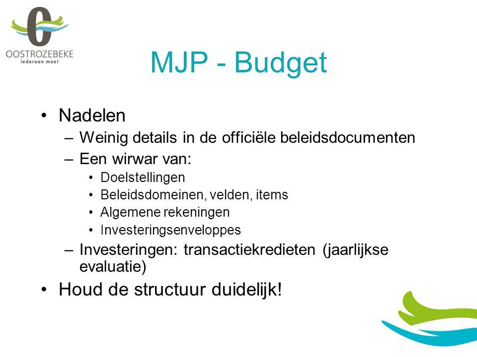 MJP - Budget Nadelen Houd de structuur duidelijk!
