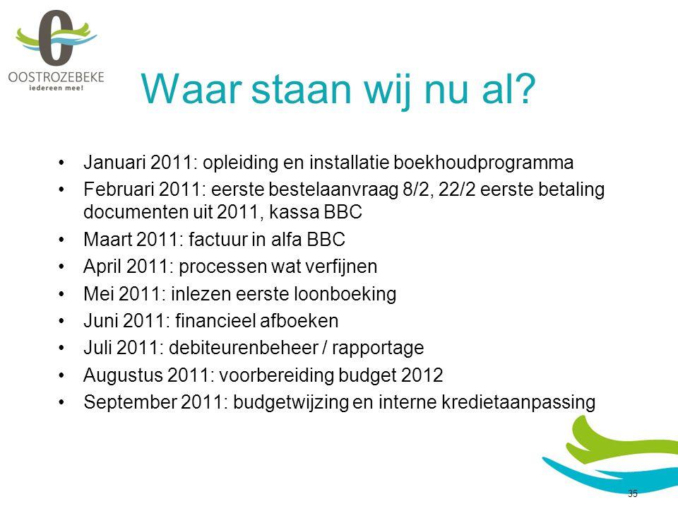 Waar staan wij nu al Januari 2011: opleiding en installatie boekhoudprogramma.